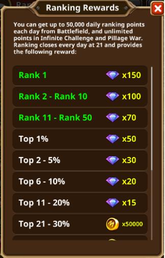 Ranking-02
